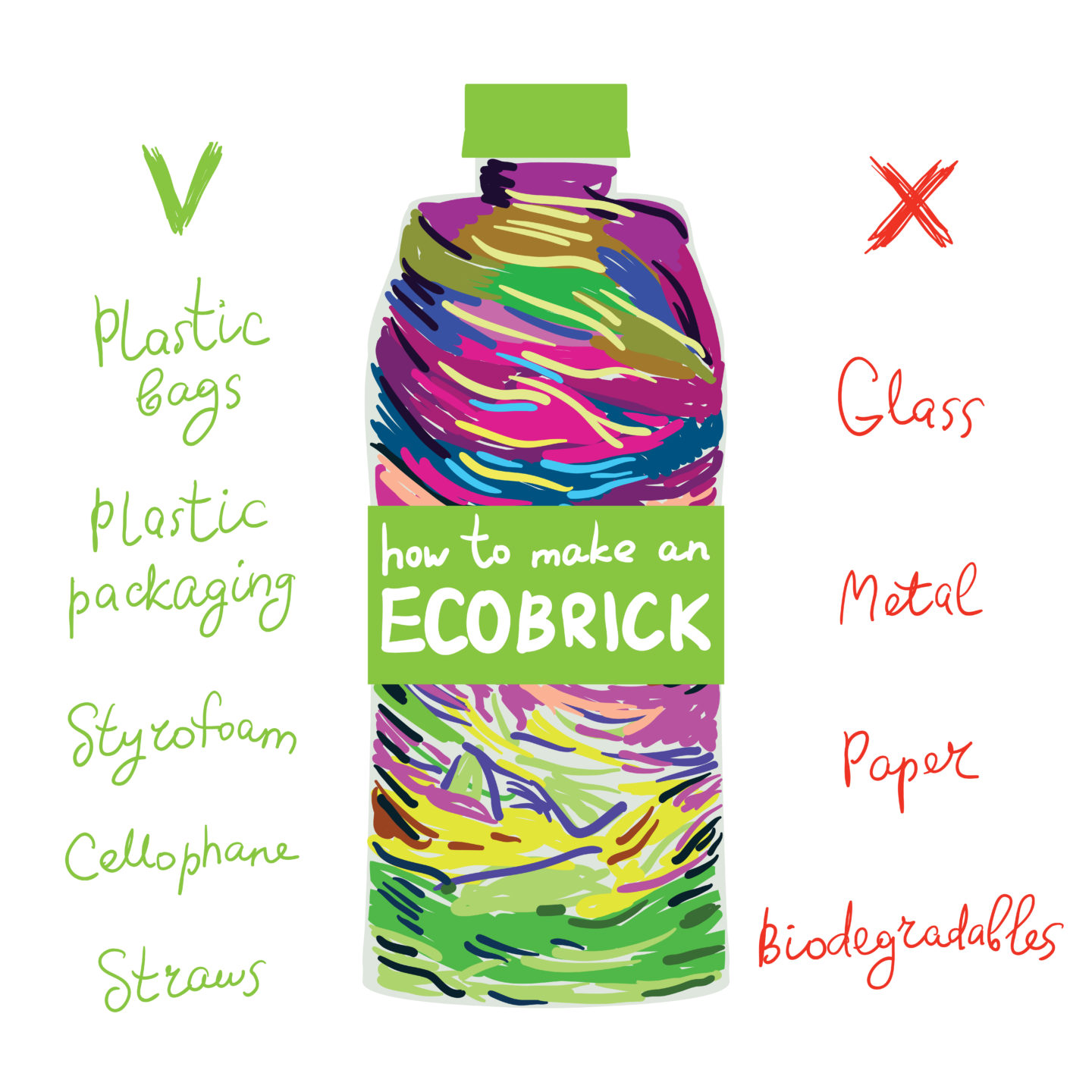 Why you need to be packing ecobricks | HarassedMom